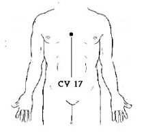 shiatsu point CV 17 for symptomatic relief from anxiety